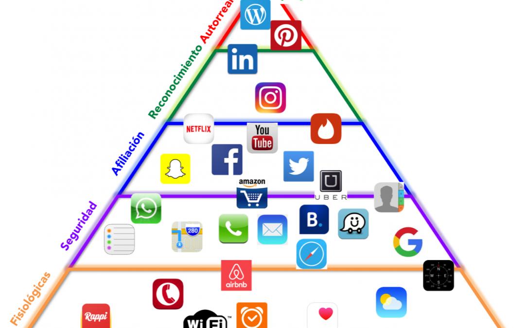 La pirámide de Maslow en el mundo digital